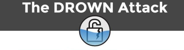 Múltiples Vulnerabilidades en OpenSSL – Esto es lo que hay que hacer